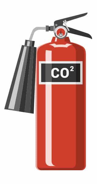 Types of Fire Extinguisher CO2
